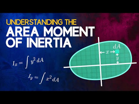 Mechanical Engineering: Ch 12: Moment of Inertia (5 of 97