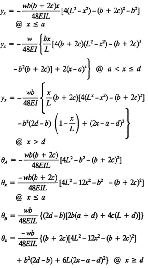 Deflection, Shear and Stress Equations and Calculator Beam