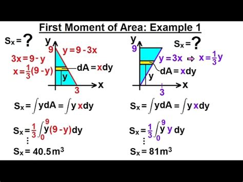 Mechanical Engineering: Ch 12: Moment of Inertia (10 of 97